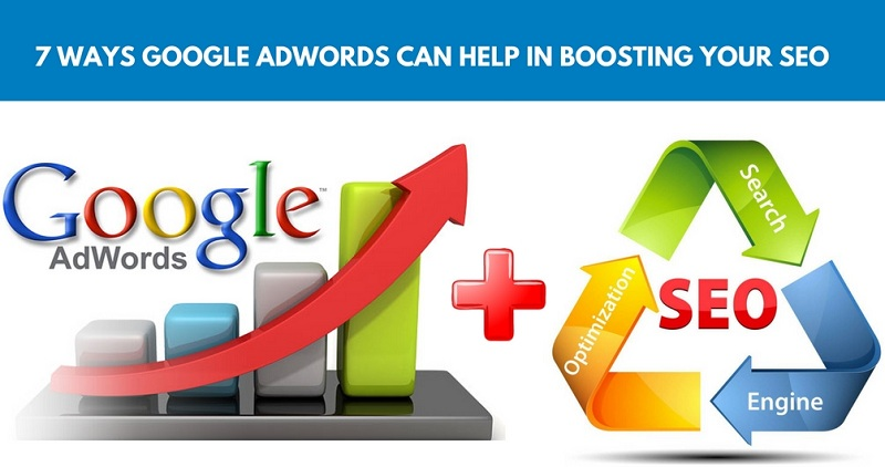 7 Ways Google Adwords Can Help in Boosting Your SEO